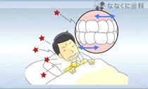 歯ぎしり(動画)